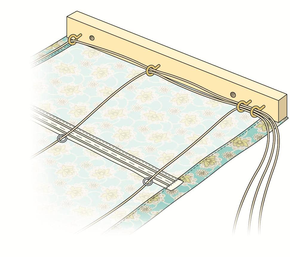 Make A Simple Roman Blind Threads Of Minehead